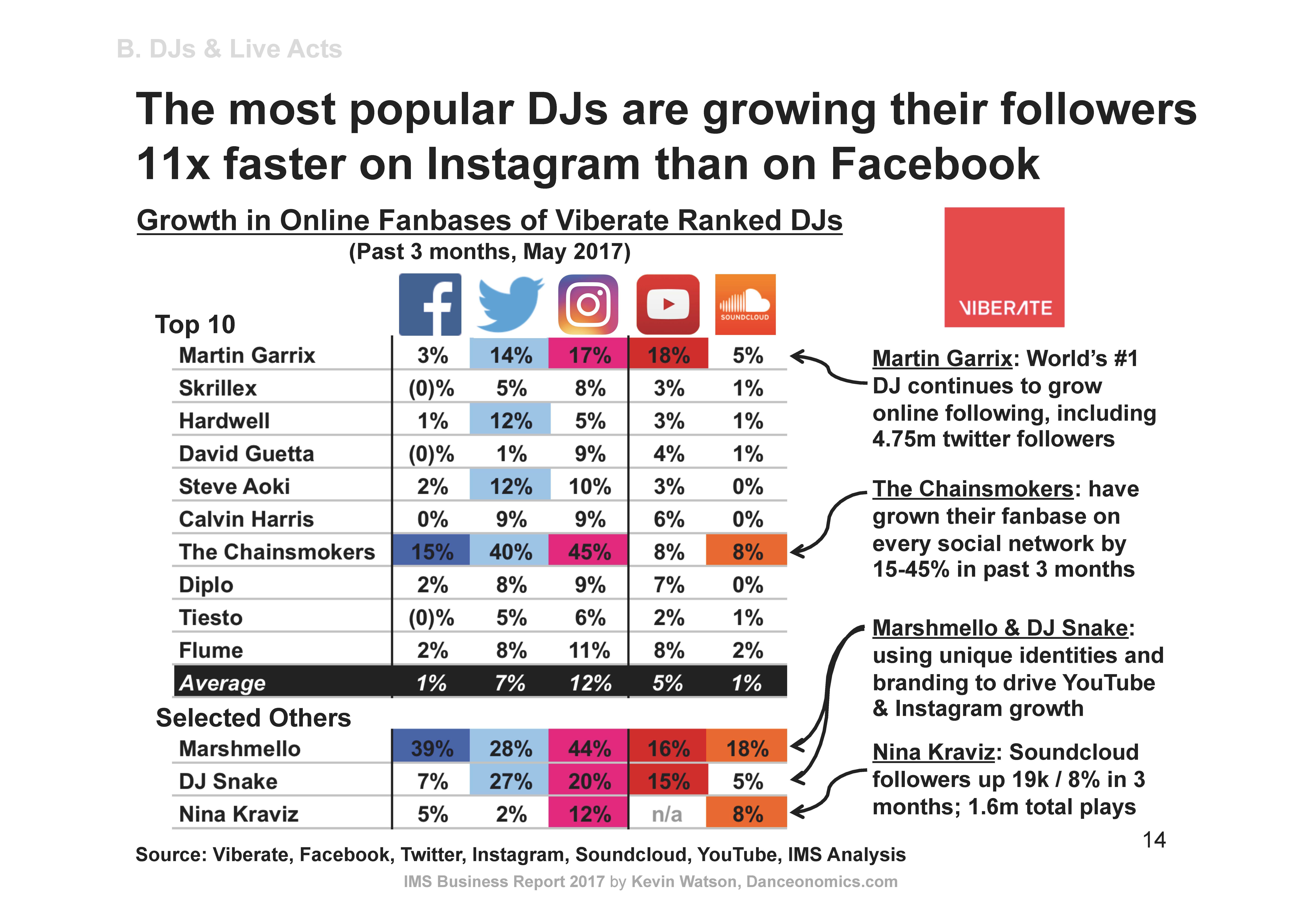 dj_social_ims_pagina_ok