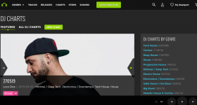 All That You Must Kw About How To Promote Your Music On Beatport - Beatrising Blog